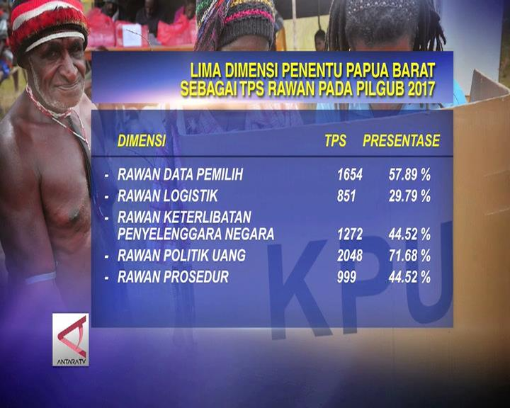 Papua Barat Miliki TPS Paling Rawan