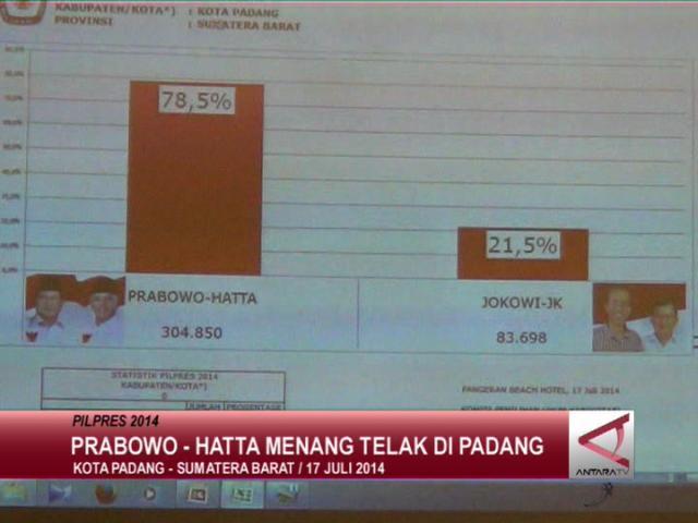 Prabowo-Hatta Menang Telak di