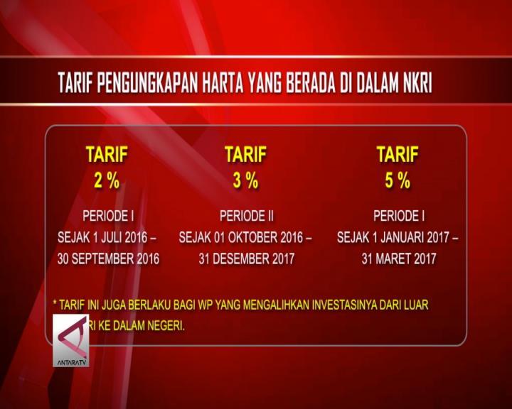 Ini Besaran Tarif Dalam Tax Amnesty