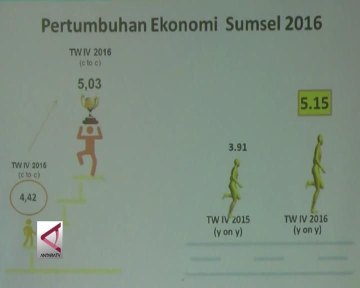 Perekonomian Sumsel 2016 Tumbuh 5,03 Persen