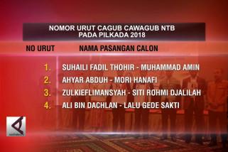 KPU Tetapkan Nomor Urut Cagub Cawagub NTB