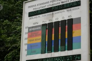 Level udara berbahaya, separuh Riau rawan terbakar