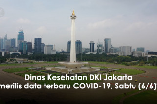 2.840 orang dinyatakan sembuh, 123 kelurahan di DKI zona hijau