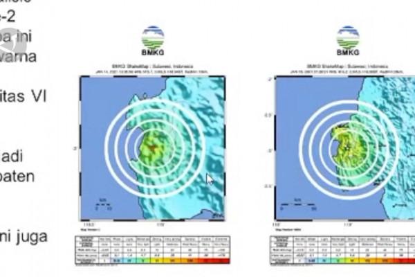 Berpotensi tsunami, BMKG minta masyarakat Mamuju ...
