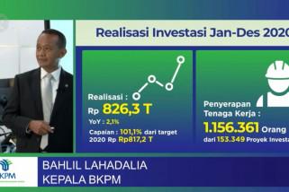 Lampaui target, investasi 2020 capai Rp826,3 triliun