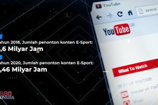 Oase Indonesia : Melirik industri gaming Indonesia (2)