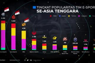 Oase Indonesia : Melirik industri gaming Indonesia (3)